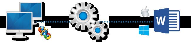 euroLOPD Generador de Documentos